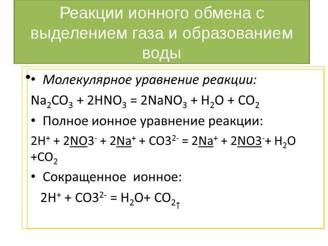 Реакции ионного обмена с выделением газа и образованием воды