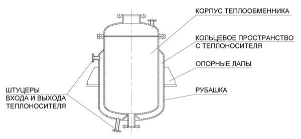 Теплообменник корпус теплообменник к газовому котлу beretta ciao 24 c a i нижний новгород купить