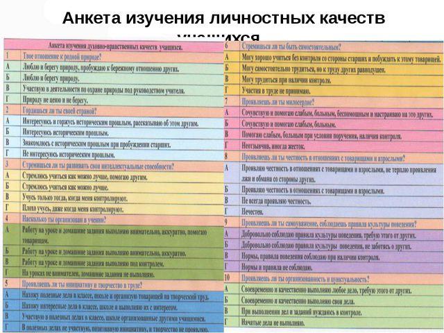 Анкета изучения личностных качеств учащихся. .