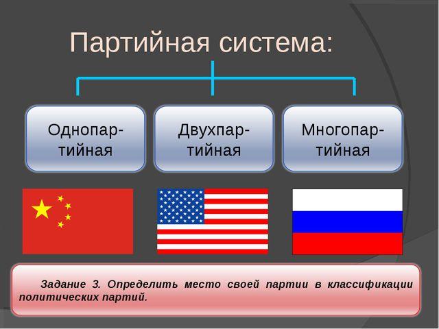 Партийная система: