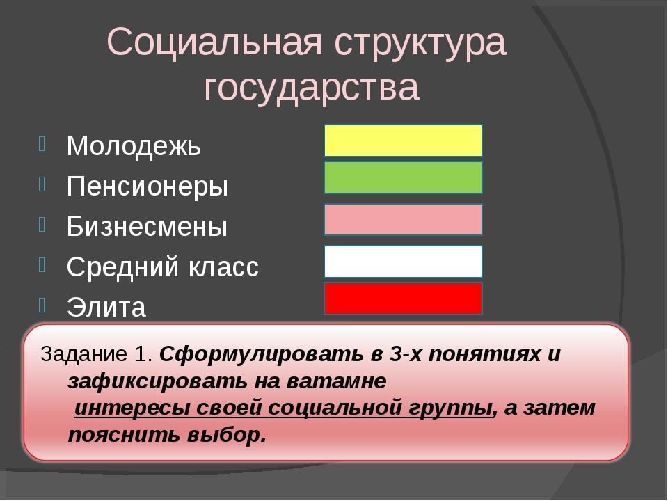 Социальная структура государства Молодежь Пенсионеры Бизнесмены Средний класс...
