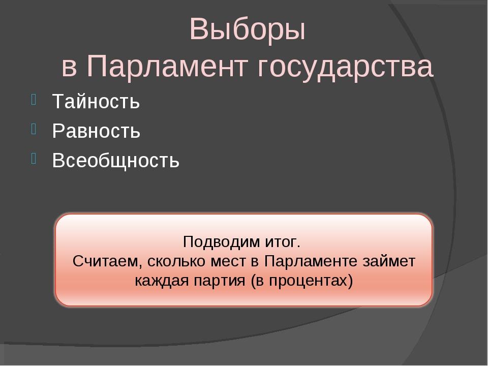 Выборы в Парламент государства Тайность Равность Всеобщность