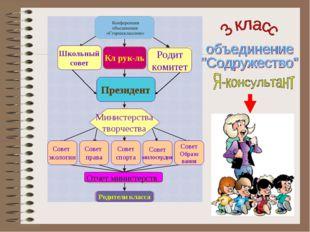 Кл рук-ль Президент Школьный совет Родит комитет Родители класса Отчет минист