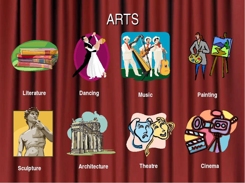 ARTS Literature Dancing Music Painting Sculpture Architecture Theatre Cinema