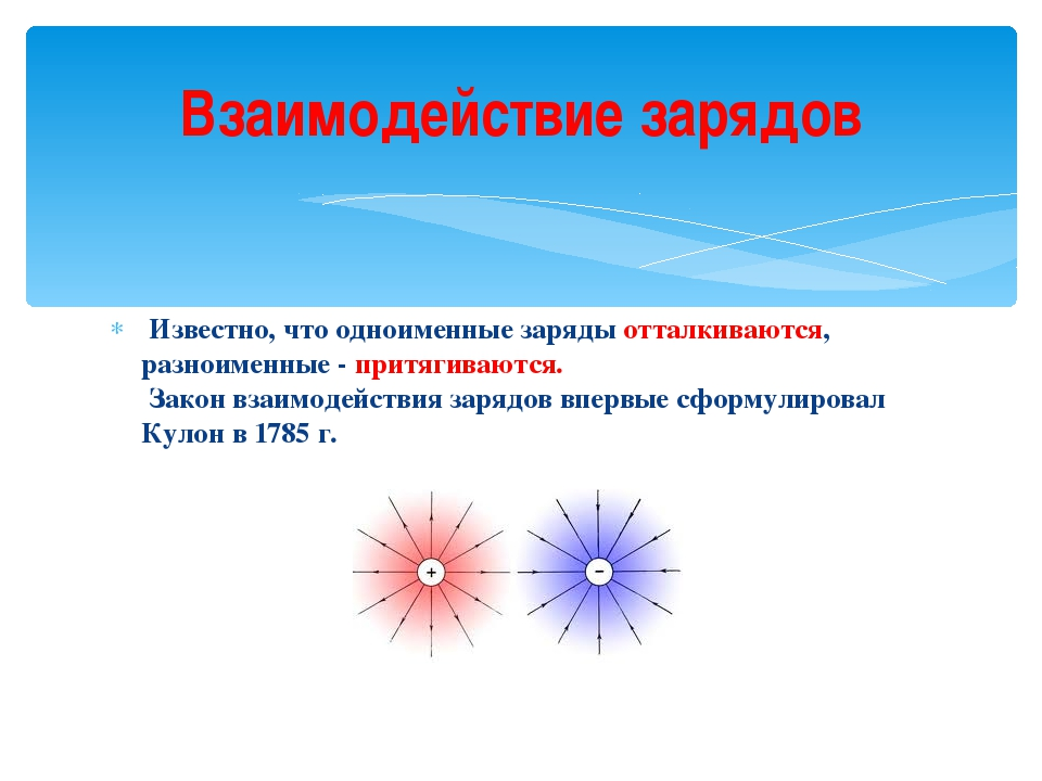 Известно, что одноименные заряды отталкиваются, разноименные - притягиваются...