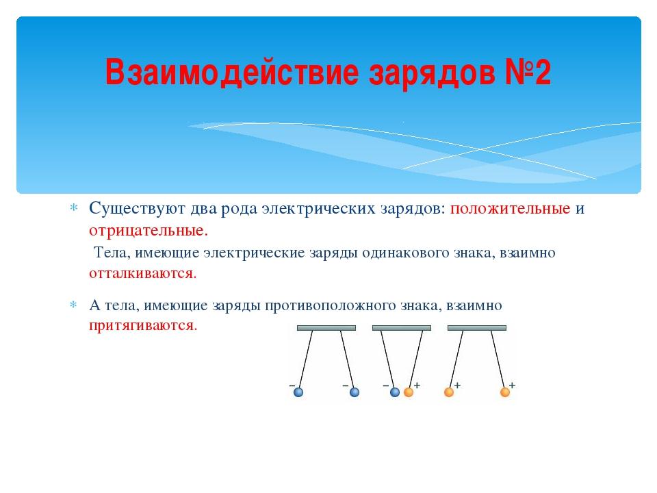 Существуют два рода электрических зарядов: положительные и отрицательные. Тел...