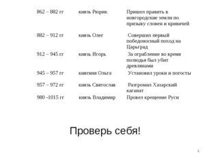 Проверь себя! * 862 – 882 ггкнязь РюрикПришел править в новгородские земли