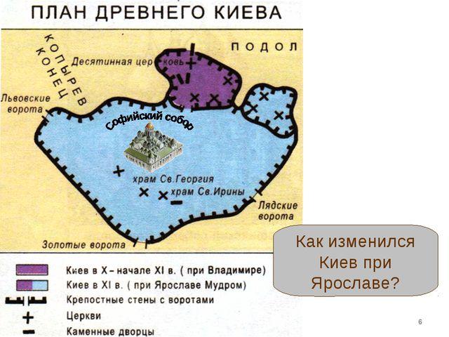 Как изменился Киев при Ярославе? *