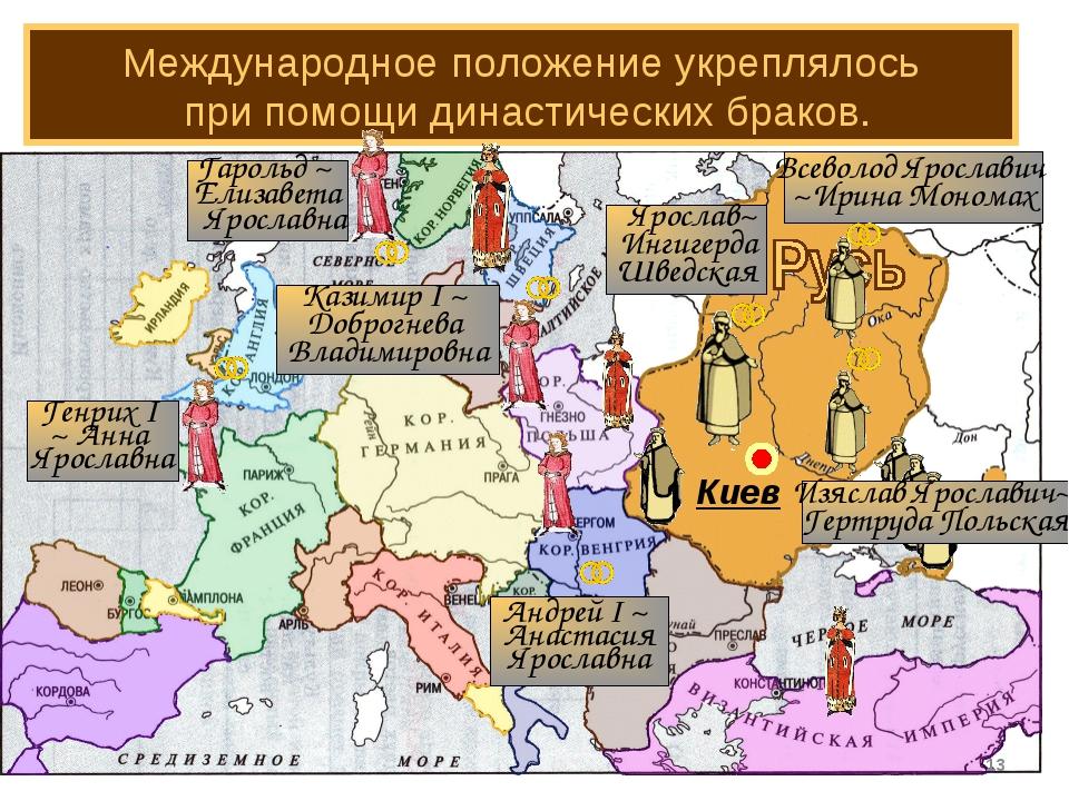 * Какое место занимала Русь в семье европейских государств? Как Ярослав укре...