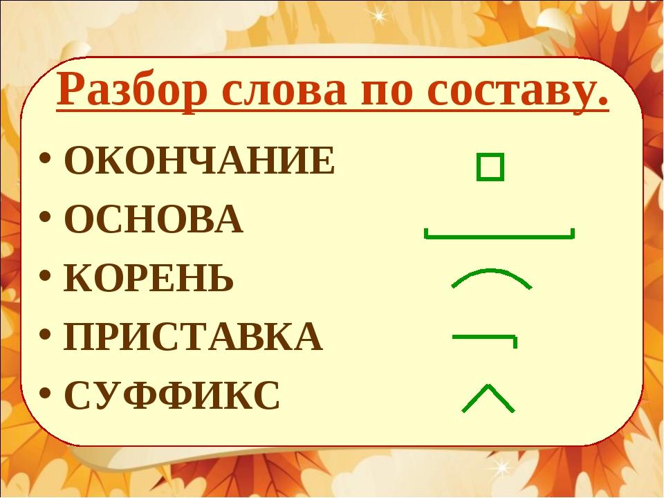 Картинки разбор слова по составу слова