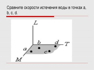 Сравните скорости истечения воды в точках a, b, c, d.