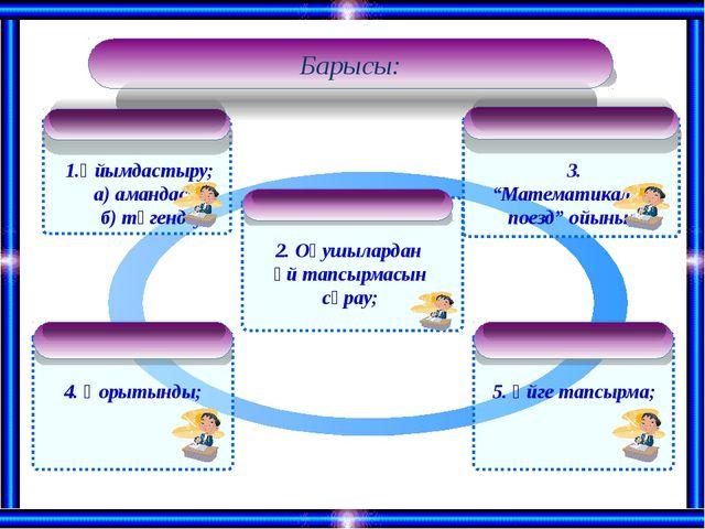 "3. ""Математикалық поезд"" ойыны; 1.Ұйымдастыру; а) амандасу б) түгендеу 5. Ү..."