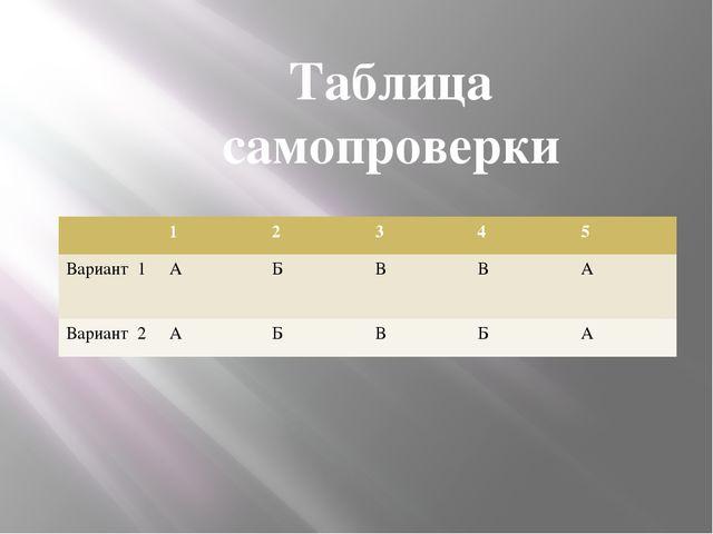 Таблица самопроверки 1 2 3 4 5 Вариант1 А Б В В А Вариант 2 А Б В Б А