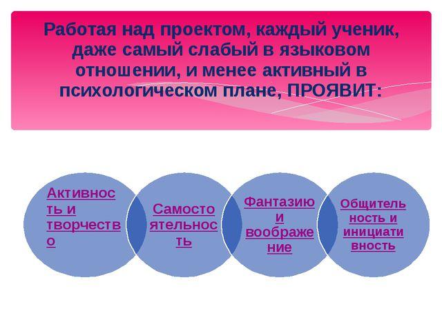 Работая над проектом, каждый ученик, даже самый слабый в языковом отношении,...