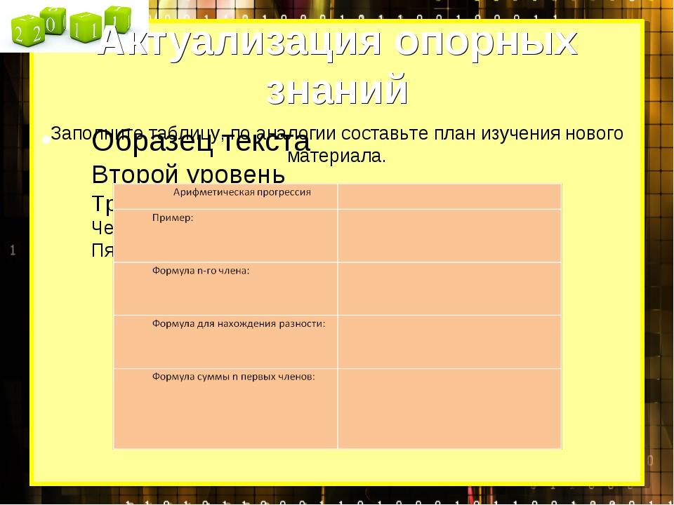 Актуализация опорных знаний Заполните таблицу, по аналогии составьте план изу...