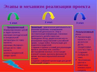 Этапы и механизм реализации проекта 1 этап 2 этап 3 этап Предпроектный Формул