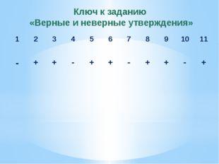 Ключ к заданию «Верные и неверные утверждения» 1 2 3 4 5 6 7 8 9 10 11 - + +
