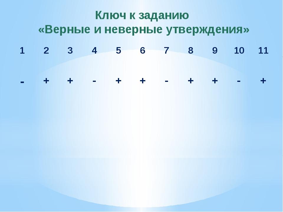 Ключ к заданию «Верные и неверные утверждения» 1 2 3 4 5 6 7 8 9 10 11 - + +...
