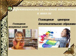Эффективность семейной подготовки к школе Посещение воскресных школ Посещение