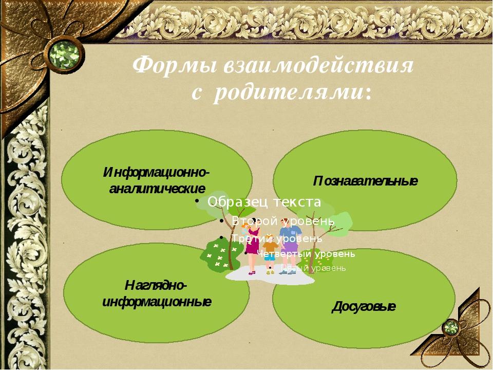 Формы взаимодействия с родителями: Информационно- аналитические Познавательны...