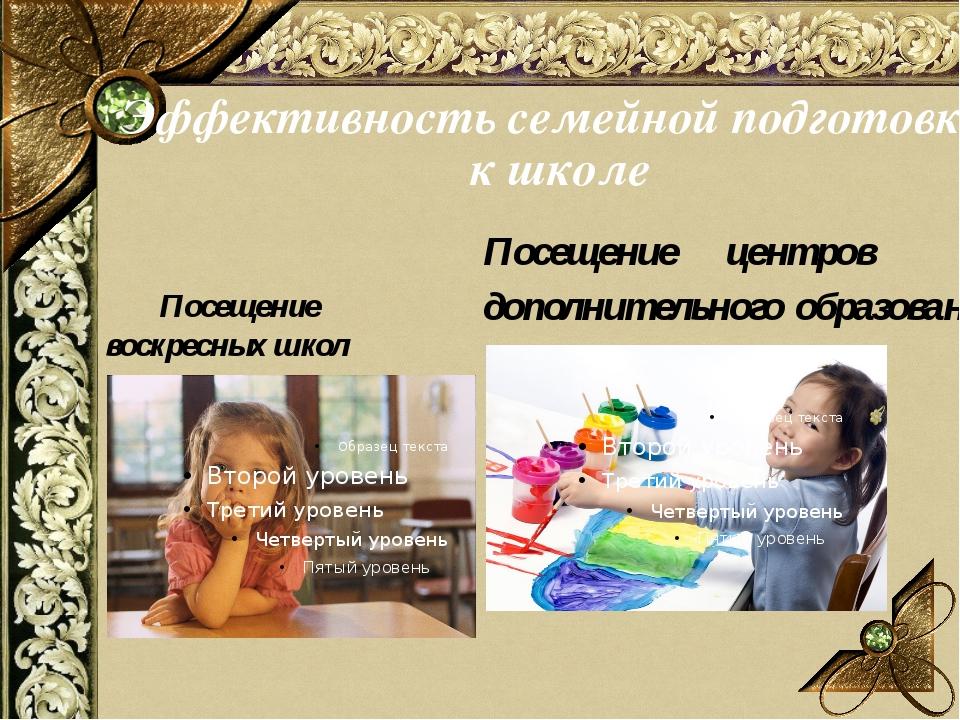 Эффективность семейной подготовки к школе Посещение воскресных школ Посещение...