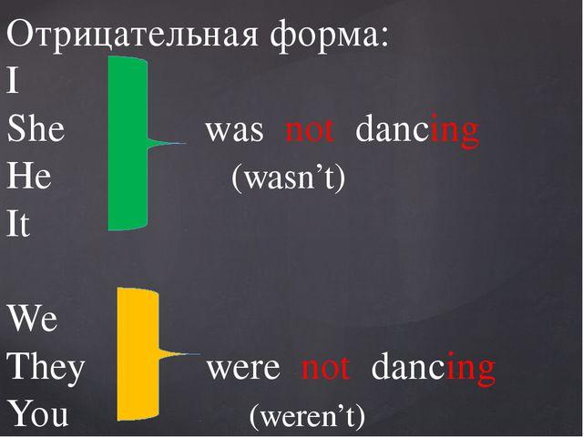 Отрицательная форма: I She was not dancing He (wasn't) It We They were not da...