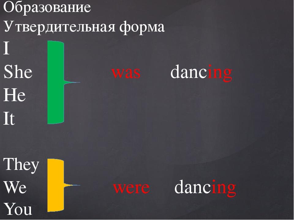 Образование Утвердительная форма I She was dancing He It They We were dancing...