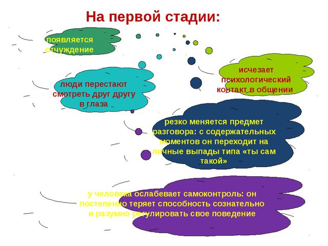 появляется отчуждение исчезает психологический контакт в общении люди переста...