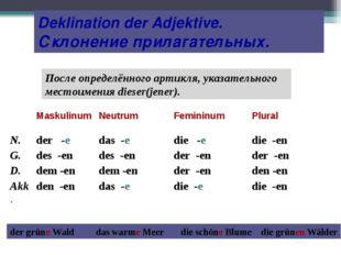 Deklination der Adjektive. Склонение прилагательных. der grüne Wald das warme