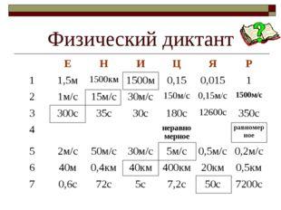 Физический диктант ЕНИЦЯР 11,5м1500км1500м0,150,0151 21м/с15м/с