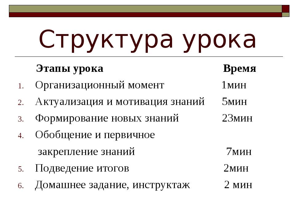 Структура урока Этапы урока Время Организационный момент 1мин Актуализация и...