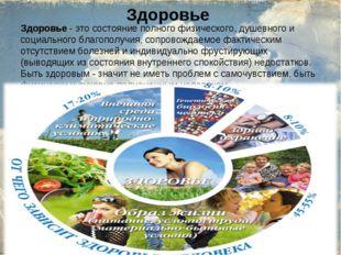 Здоровье Здоровье - это состояние полного физического, душевного и социальног