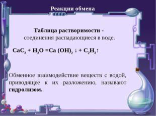 Реакции обмена CaC2 + H2O =Ca (OH)2 ↓ + C2H2↑ Таблица растворимости - соедин