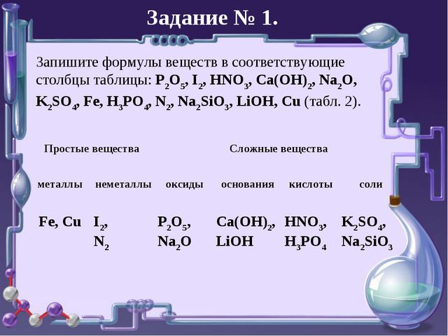 Задание № 1. Запишите формулы веществ в соответствующие столбцы таблицы: P2O5...