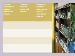 Факторы,влияющие на скорость химической реакции. Примеры и признаки химическо