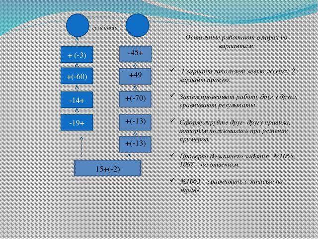 + (-3) +(-60) -14+ -19+ -45+ +49 +(-70) +(-13) +(-13) 15+(-2) сравнить Остал...