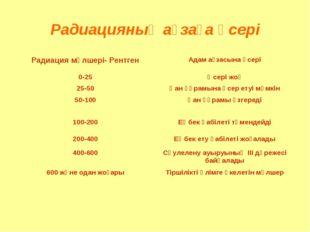 Радиацияның ағзаға әсері Радиация мөлшері- РентгенАдам ағзасына әсері 0-25Ә