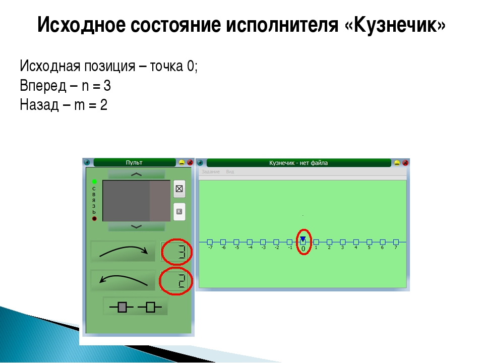 Исходное состояние исполнителя «Кузнечик» Исходная позиция – точка 0; Вперед...