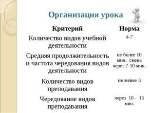 Организация урока КритерийНорма Количество видов учебной деятельности4-7 Ср