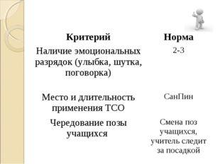 КритерийНорма Наличие эмоциональных разрядок (улыбка, шутка, поговорка)2-3