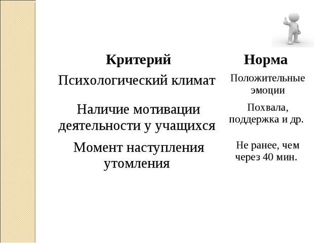 КритерийНорма Психологический климат Положительные эмоции Наличие мотивации...