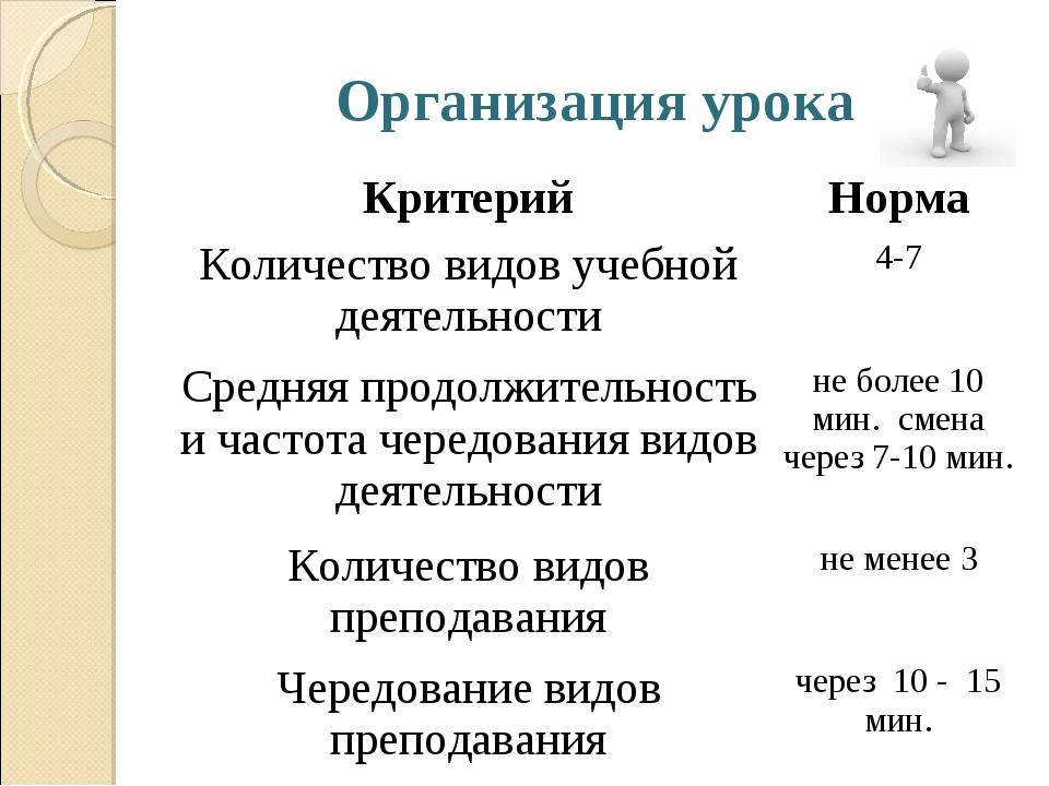 Организация урока КритерийНорма Количество видов учебной деятельности4-7 Ср...
