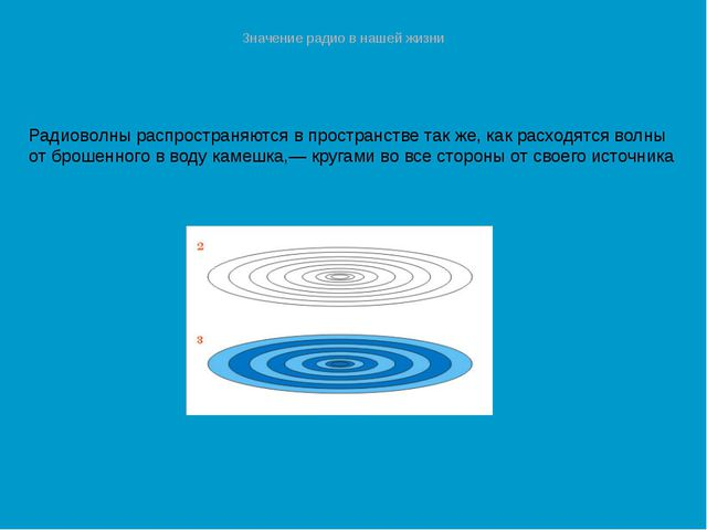 Радиоволны распространяются в пространстве так же, как расходятся волны от бр...