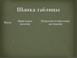 Шапка таблицы НаукаПрикладное значениеОткрытия/ изобретения/ достижения