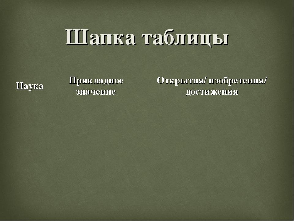 Шапка таблицы НаукаПрикладное значениеОткрытия/ изобретения/ достижения...