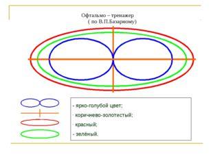 Офтальмо – тренажер ( по В.П.Базарному)