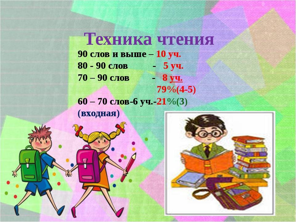 Техника чтения 90 слов и выше – 10 уч. 80 - 90 слов - 5 уч. 70 – 90 слов - 8...