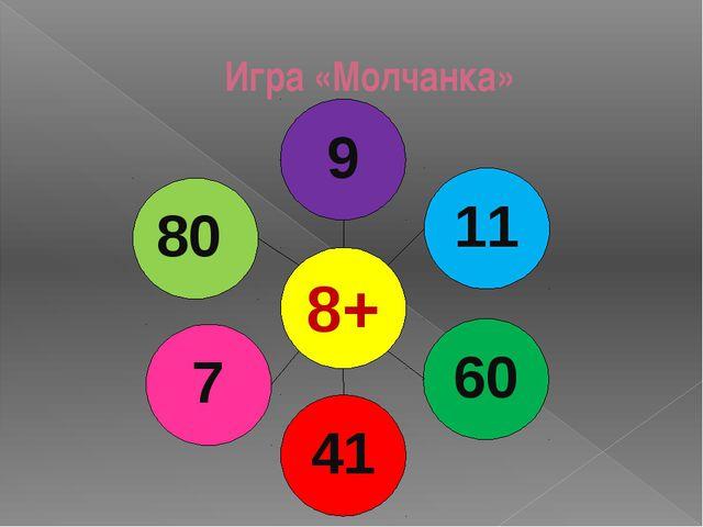 Игра «Молчанка» 8+ 9 80 7 11 60 41