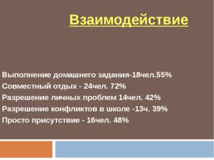 Взаимодействие Выполнение домашнего задания-18чел.55% Совместный отдых - 24ч