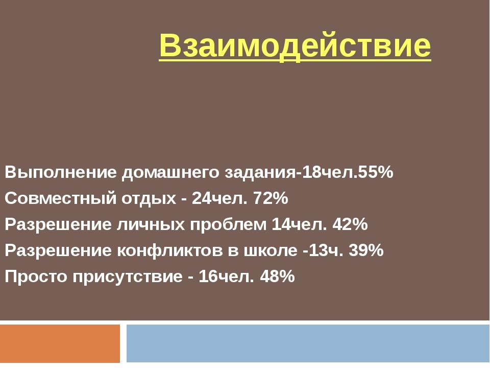 Взаимодействие Выполнение домашнего задания-18чел.55% Совместный отдых - 24ч...